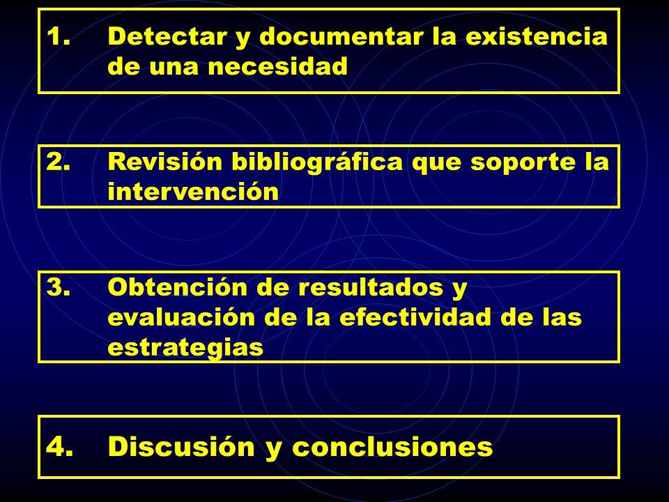 1.Detectar y documentar la existencia de una necesidad 2.Revisión bibliográfica que soporte la intervención 3.Obtención de resultados y evaluación de