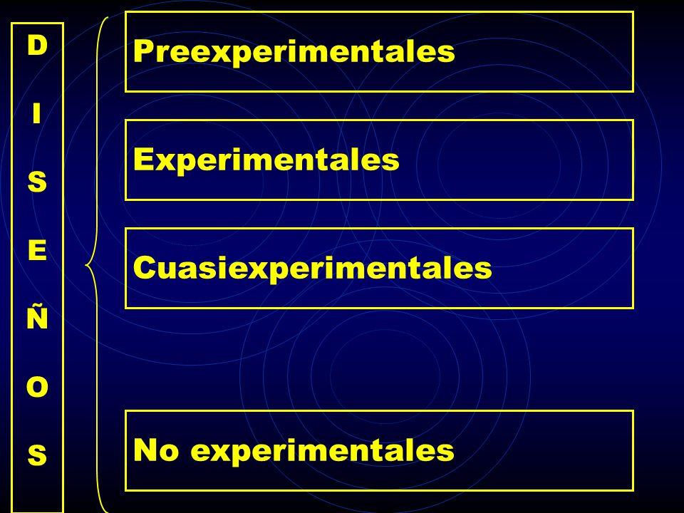 Preexperimentales Experimentales Cuasiexperimentales No experimentales DISEÑOSDISEÑOS