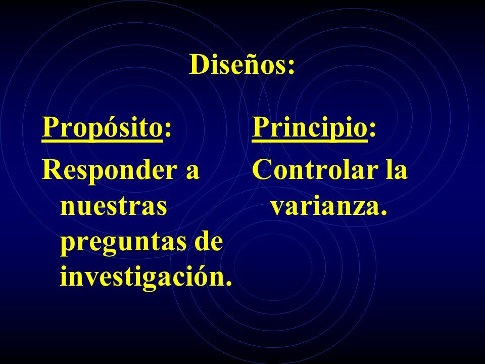 Diseños: Propósito: Responder a nuestras preguntas de investigación. Principio: Controlar la varianza.