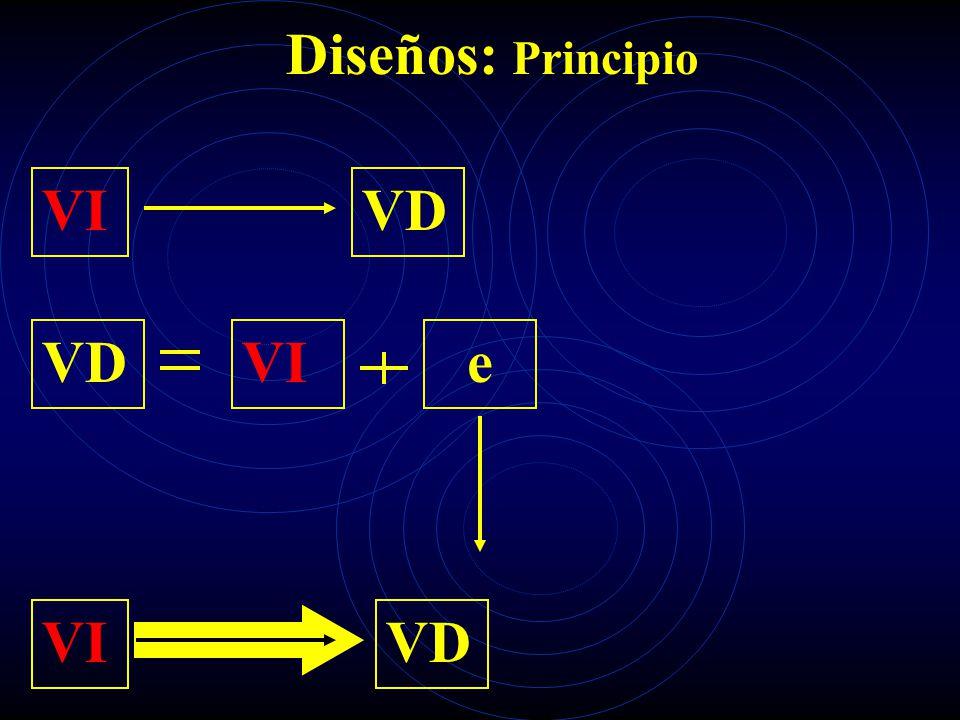 Diseños: Principio VIVD VIe VD