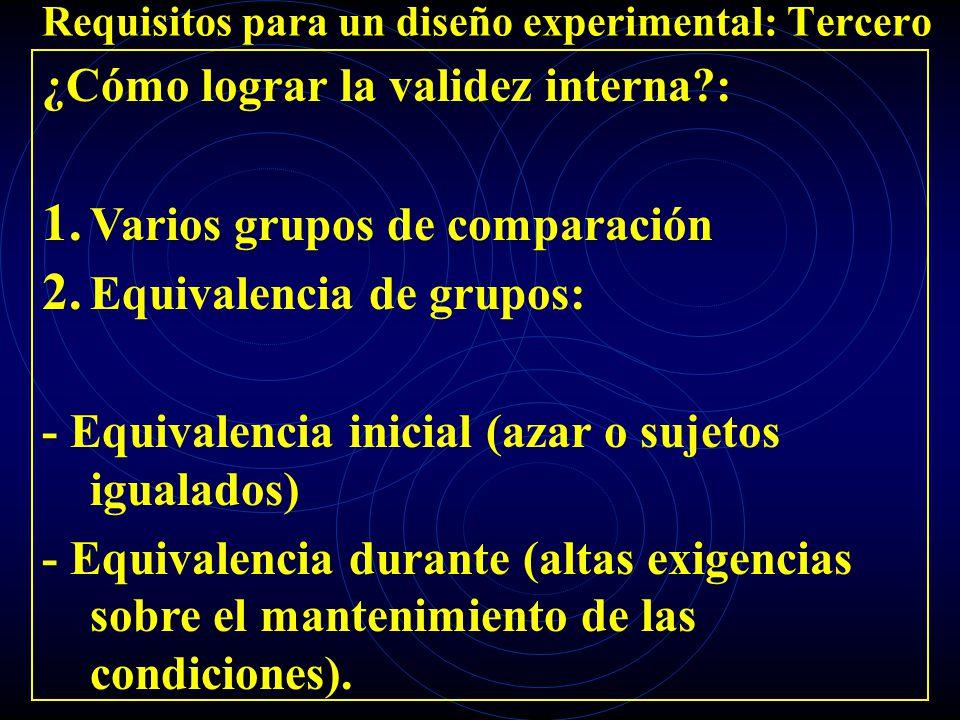 Requisitos para un diseño experimental: Tercero ¿Cómo lograr la validez interna?: 1. Varios grupos de comparación 2. Equivalencia de grupos: - Equival