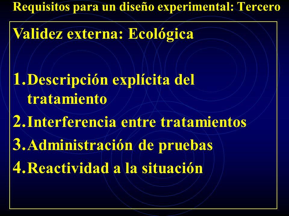 Requisitos para un diseño experimental: Tercero Validez externa: Ecológica 1. Descripción explícita del tratamiento 2. Interferencia entre tratamiento