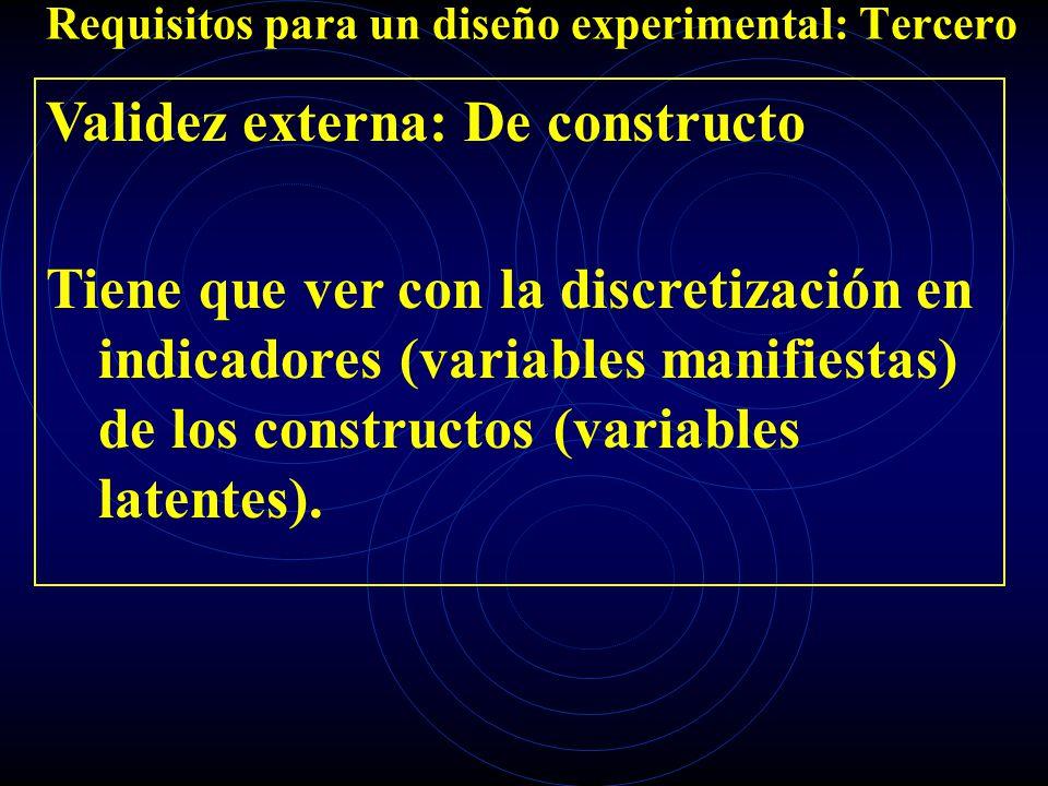 Requisitos para un diseño experimental: Tercero Validez externa: De constructo Tiene que ver con la discretización en indicadores (variables manifiest