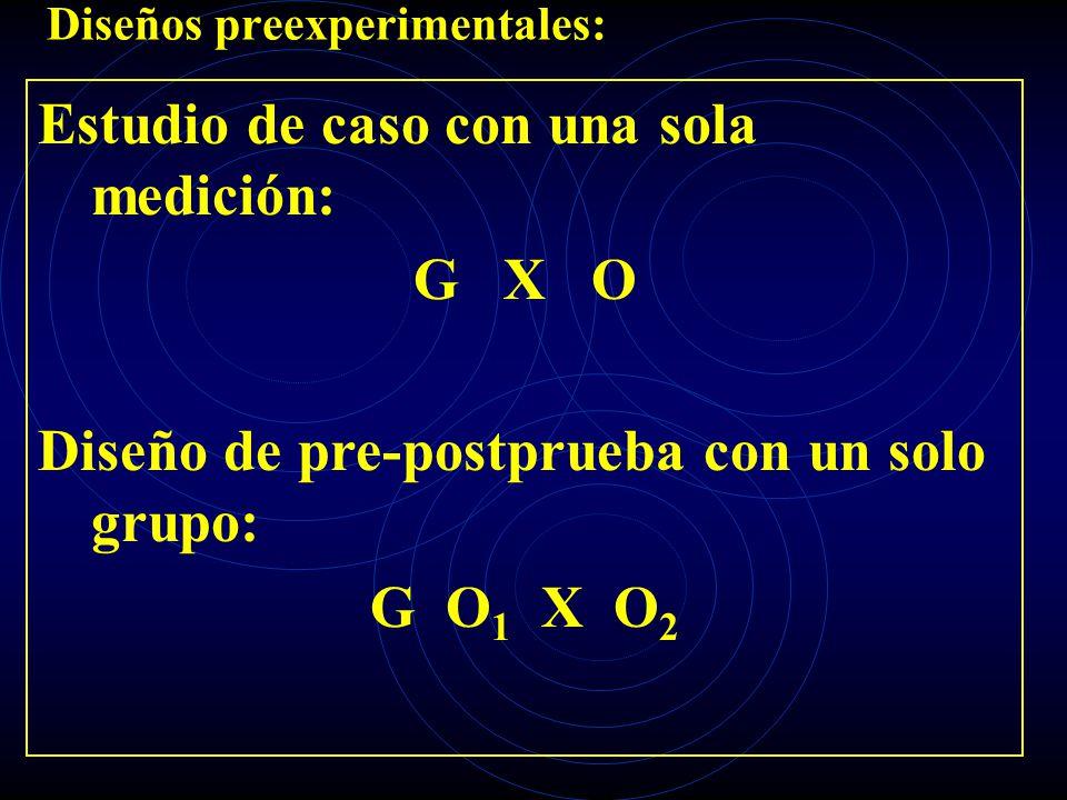 Diseños preexperimentales: Estudio de caso con una sola medición: G X O Diseño de pre-postprueba con un solo grupo: G O 1 X O 2