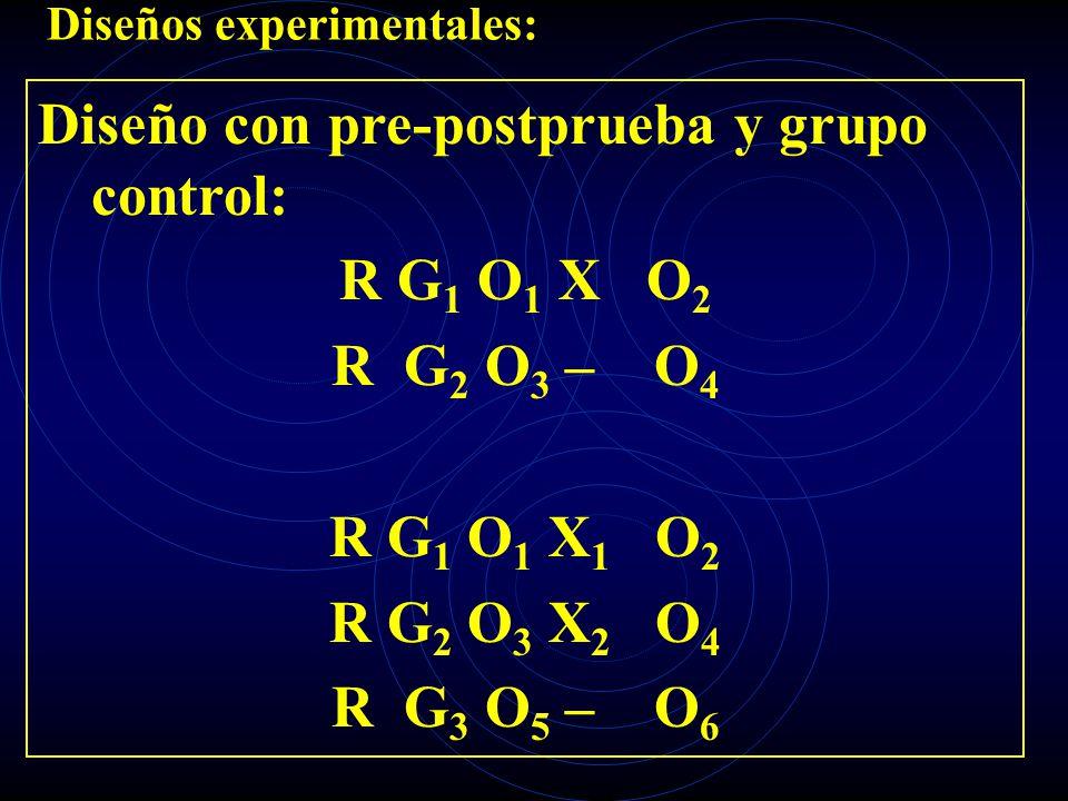 Diseños experimentales: Diseño con pre-postprueba y grupo control: R G 1 O 1 X O 2 R G 2 O 3 – O 4 R G 1 O 1 X 1 O 2 R G 2 O 3 X 2 O 4 R G 3 O 5 – O 6