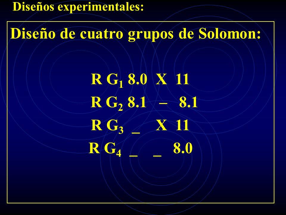 Diseños experimentales: Diseño de cuatro grupos de Solomon: R G 1 8.0 X 11 R G 2 8.1 – 8.1 R G 3 _ X 11 R G 4 _ _ 8.0