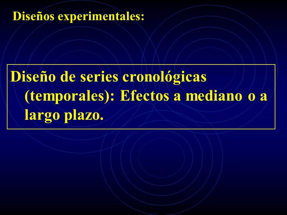 Diseños experimentales: Diseño de series cronológicas (temporales): Efectos a mediano o a largo plazo.