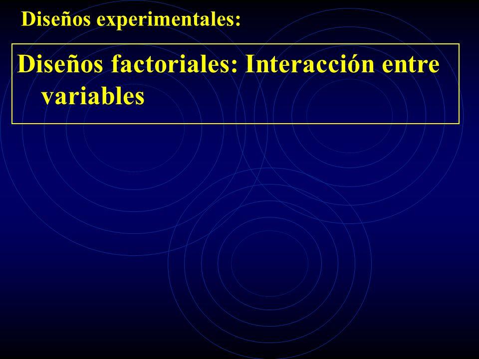 Diseños experimentales: Diseños factoriales: Interacción entre variables