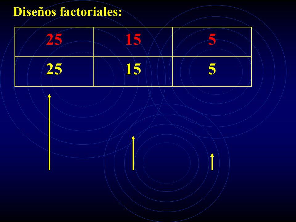 Diseños factoriales: 25155 25155