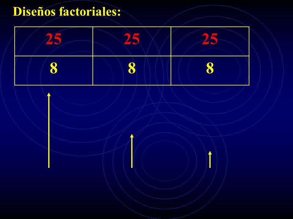 Diseños factoriales: 25 888
