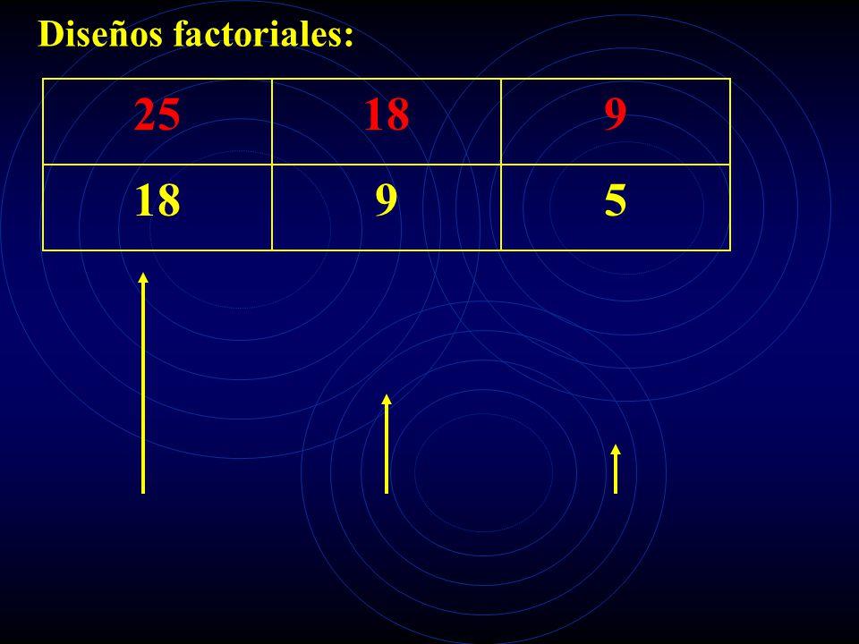 Diseños factoriales: 25189 95
