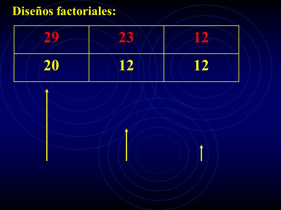 Diseños factoriales: 292312 2012