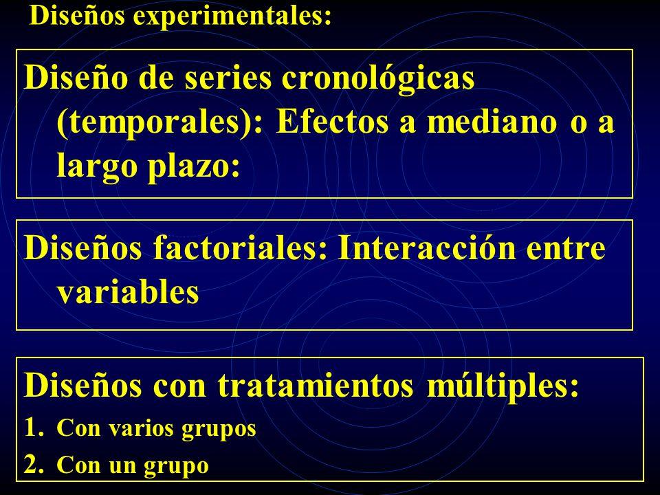 Diseños experimentales: Diseño de series cronológicas (temporales): Efectos a mediano o a largo plazo: Diseños factoriales: Interacción entre variable