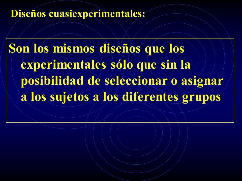 Diseños cuasiexperimentales: Son los mismos diseños que los experimentales sólo que sin la posibilidad de seleccionar o asignar a los sujetos a los di