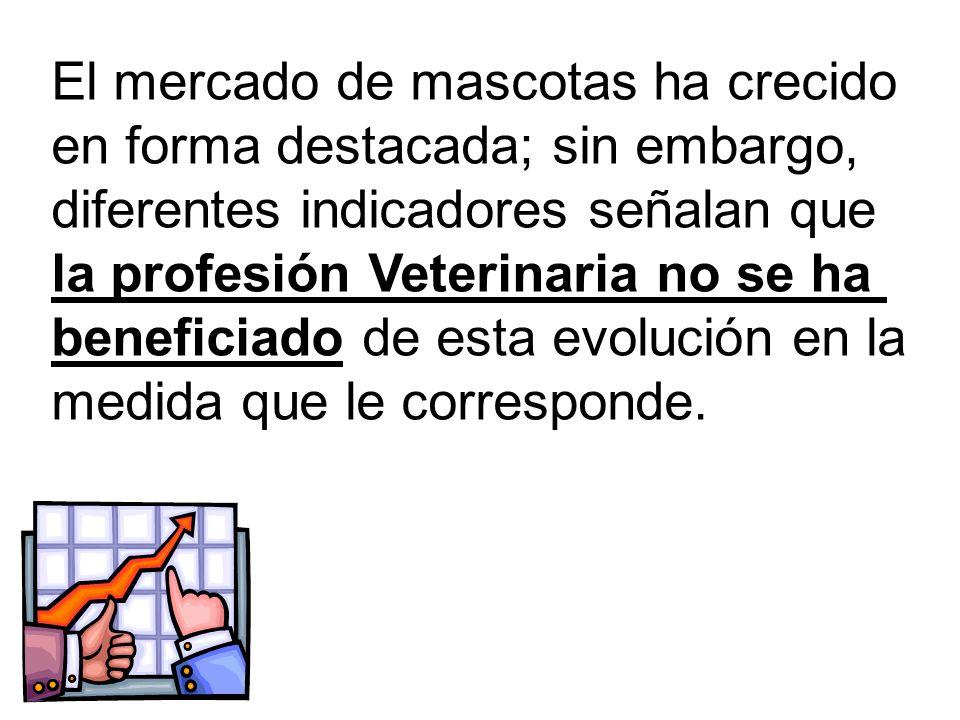 El mercado de mascotas ha crecido en forma destacada; sin embargo, diferentes indicadores señalan que la profesión Veterinaria no se ha beneficiado de esta evolución en la medida que le corresponde.