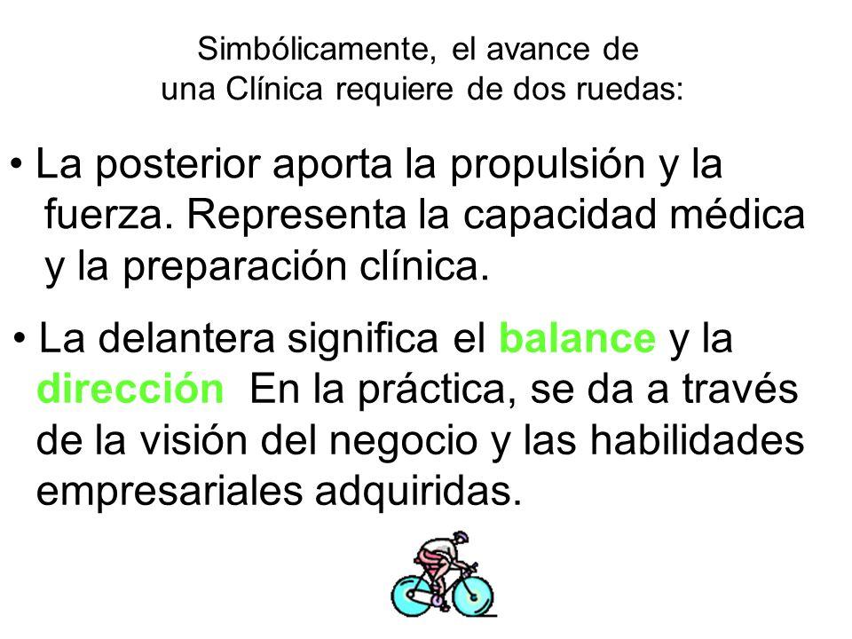 Simbólicamente, el avance de una Clínica requiere de dos ruedas: La posterior aporta la propulsión y la fuerza.