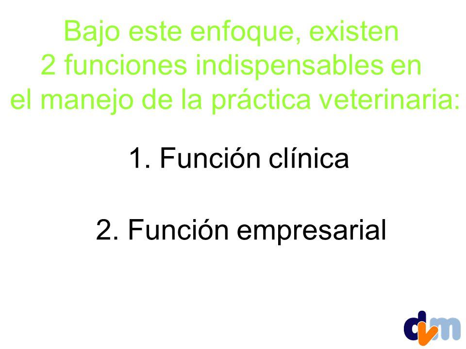 Bajo este enfoque, existen 2 funciones indispensables en el manejo de la práctica veterinaria: 1.