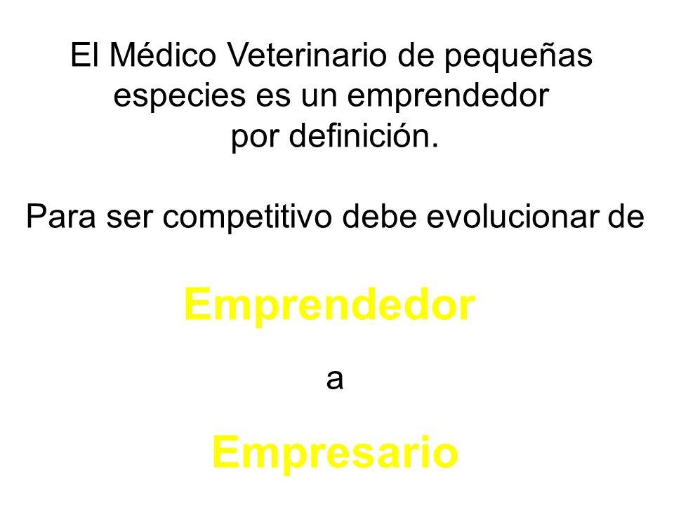 El Médico Veterinario de pequeñas especies es un emprendedor por definición.