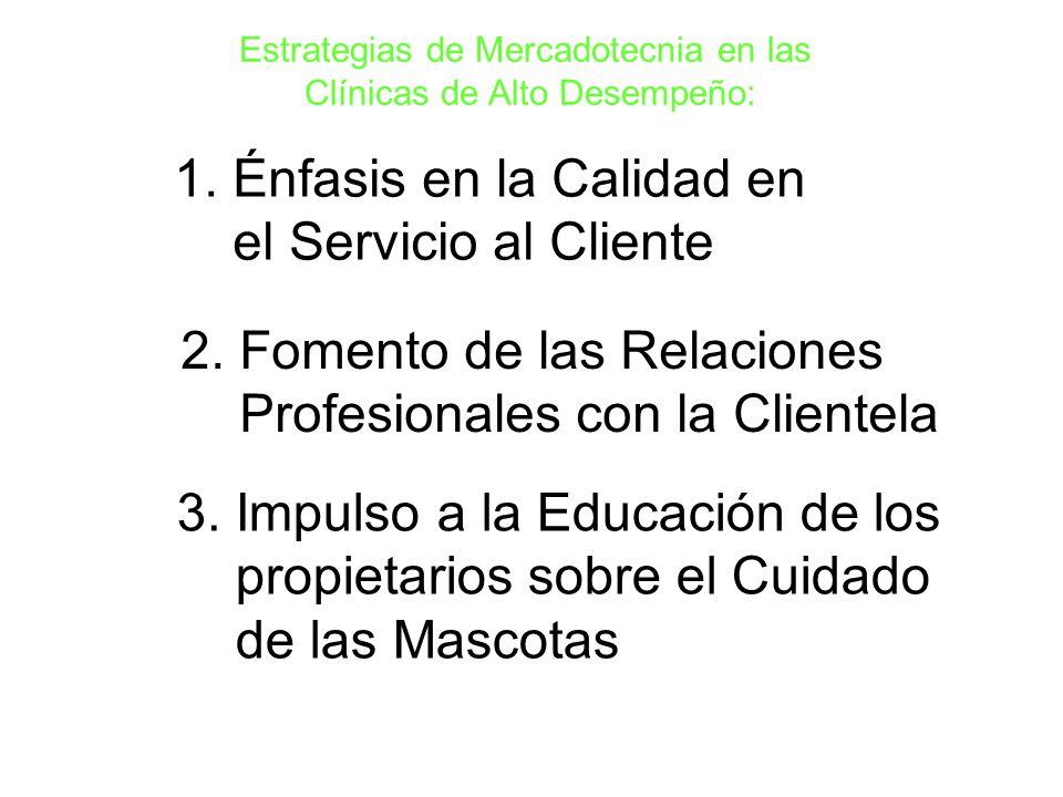 Estrategias de Mercadotecnia en las Clínicas de Alto Desempeño: 1.