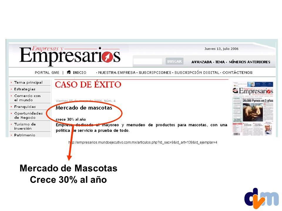 http://empresarios.mundoejecutivo.com.mx/articulos.php?id_sec=9&id_art=139&id_ejemplar=4 Mercado de Mascotas Crece 30% al año