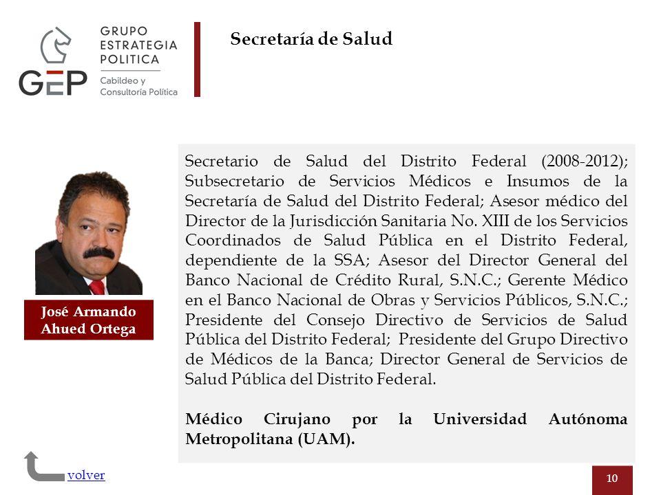 10 José Armando Ahued Ortega Secretario de Salud del Distrito Federal (2008-2012); Subsecretario de Servicios Médicos e Insumos de la Secretaría de Sa