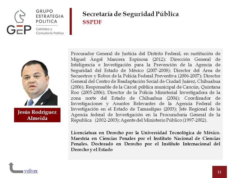 11 Jesús Rodríguez Almeida Procurador General de Justicia del Distrito Federal, en sustitución de Miguel Ángel Mancera Espinosa (2012); Dirección Gene