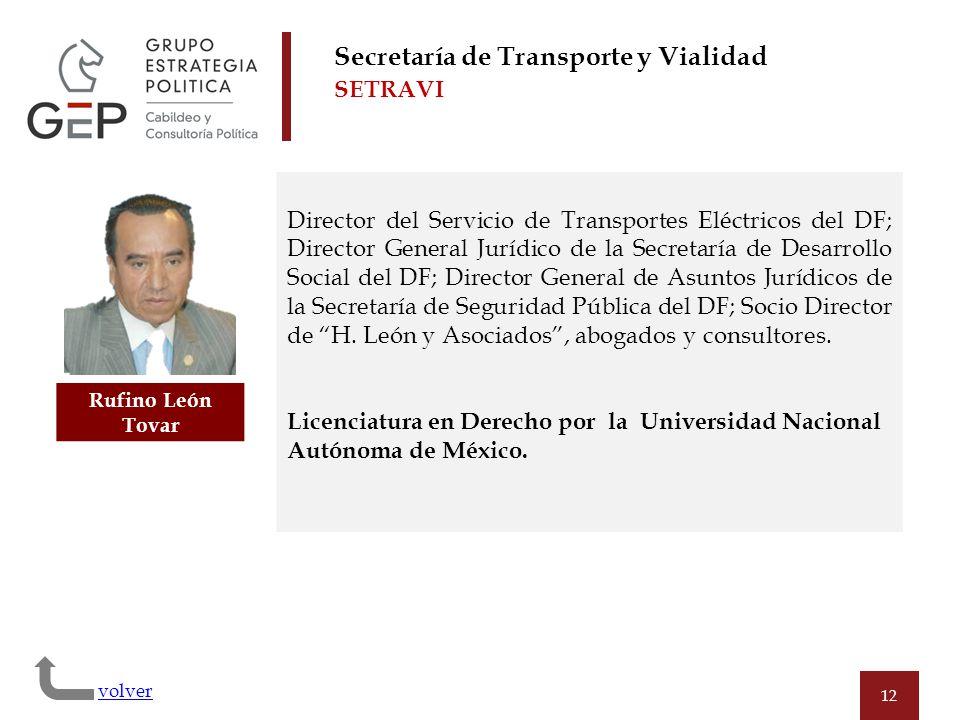 12 Rufino León Tovar Director del Servicio de Transportes Eléctricos del DF; Director General Jurídico de la Secretaría de Desarrollo Social del DF; D