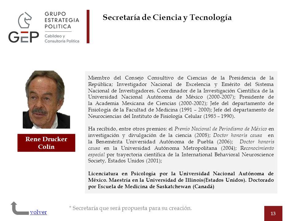 13 Rene Drucker Colín Miembro del Consejo Consultivo de Ciencias de la Presidencia de la República; Investigador Nacional de Excelencia y Emérito del