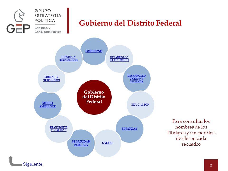 2 Gobierno del Distrito Federal Para consultar los nombres de los Titulares y sus perfiles, dé clic en cada recuadro Siguiente GOBIERNO DESARROLLO ECO