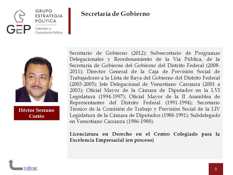 3 volver Héctor Serrano Cortés Secretario de Gobierno (2012); Subsecretario de Programas Delegacionales y Reordenamiento de la Vía Pública, de la Secr
