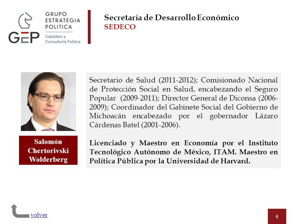 4 Secretaría de Desarrollo Económico SEDECO Salomón Chertorivski Wolderberg Secretario de Salud (2011-2012); Comisionado Nacional de Protección Social