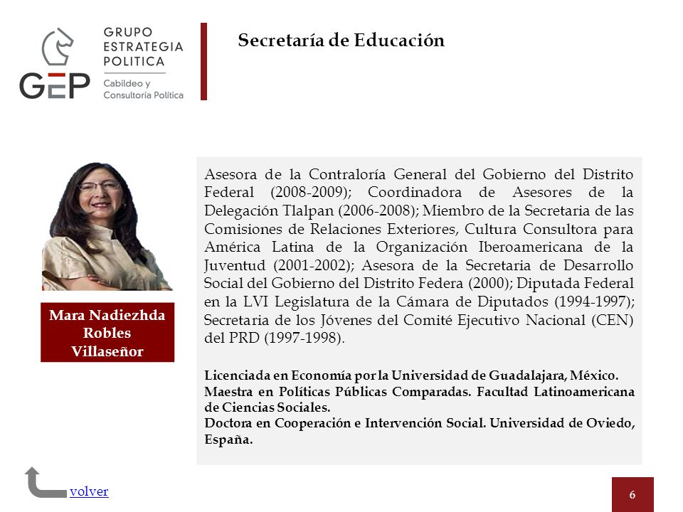 6 Mara Nadiezhda Robles Villaseñor Asesora de la Contraloría General del Gobierno del Distrito Federal (2008-2009); Coordinadora de Asesores de la Del