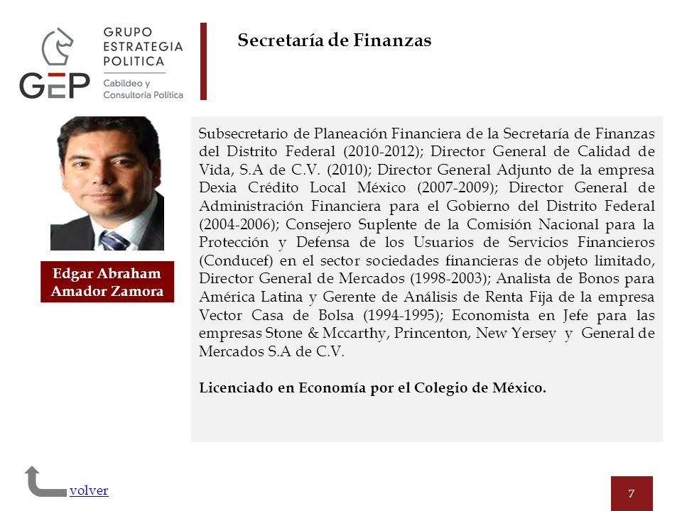 7 Subsecretario de Planeación Financiera de la Secretaría de Finanzas del Distrito Federal (2010-2012); Director General de Calidad de Vida, S.A de C.