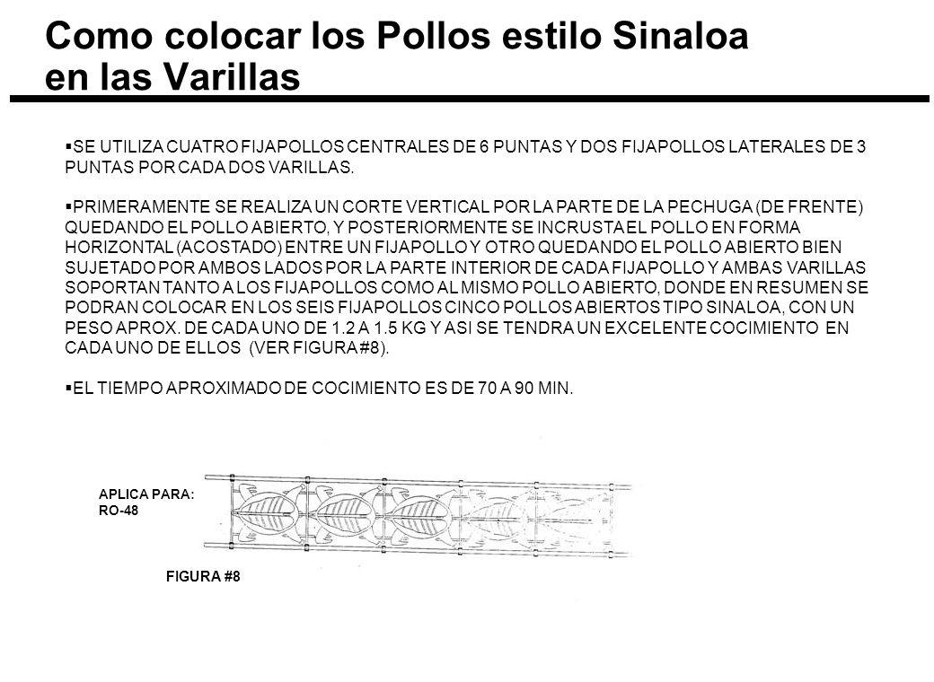 Posición de las Varillas en el disco de aluminio (RO-48) NOTA: LA DIRECCION DE LAS FLECHAS INDICAN EL LUGAR DONDE SE DEBEN COLOCAR LAS VARILLAS GIRATORIAS EN EL DISCO PARA BALANCEAR LA CARGA.