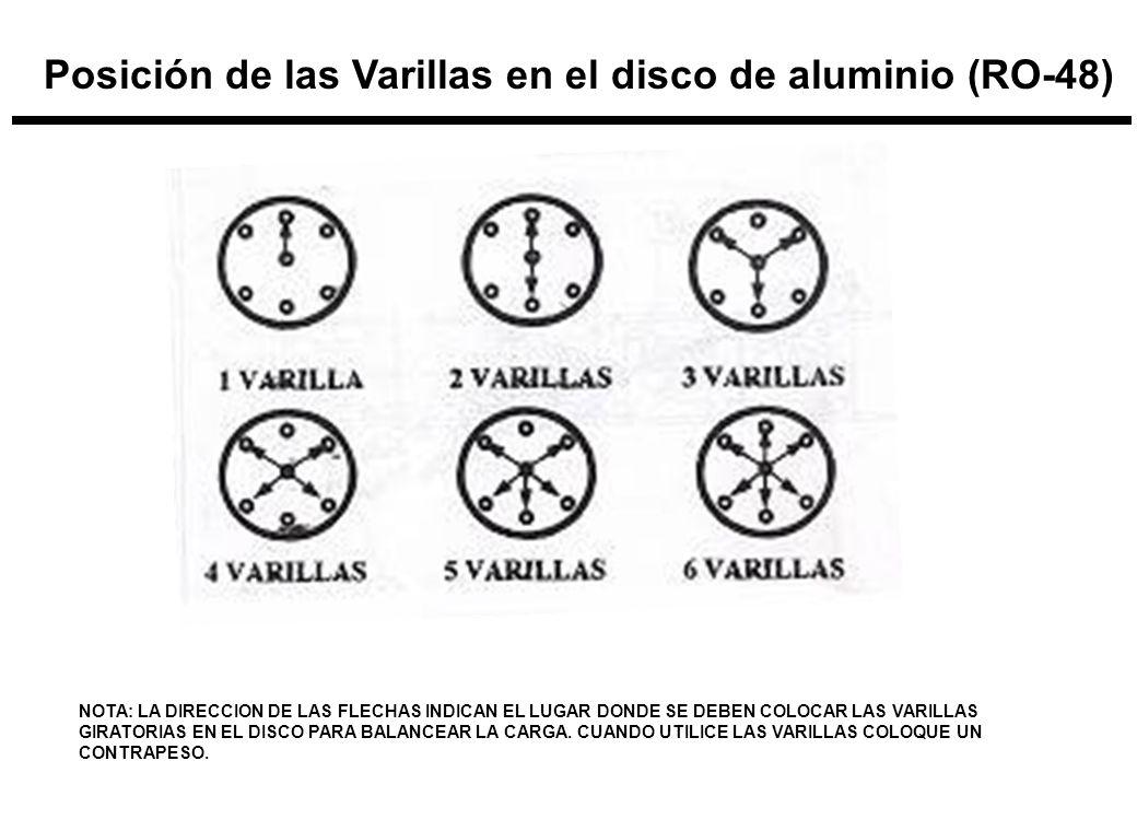 Posición de las Varillas en el disco de aluminio (RO-48) NOTA: LA DIRECCION DE LAS FLECHAS INDICAN EL LUGAR DONDE SE DEBEN COLOCAR LAS VARILLAS GIRATO