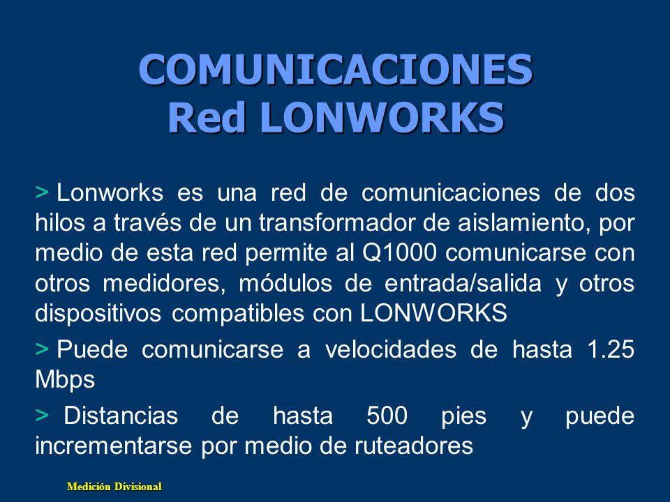 Medición Divisional COMUNICACIONES Red LONWORKS > Lonworks es una red de comunicaciones de dos hilos a través de un transformador de aislamiento, por