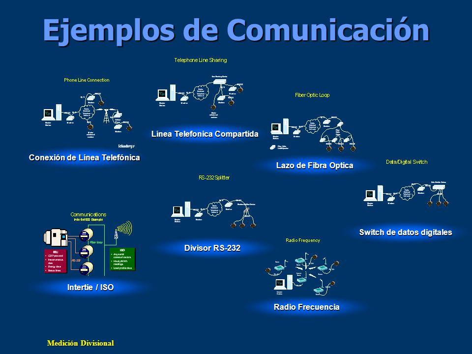 Medición Divisional Ejemplos de Comunicación Conexión de Línea Telefónica Conexión de Línea Telefónica Línea Telefonica Compartida Línea Telefonica Co