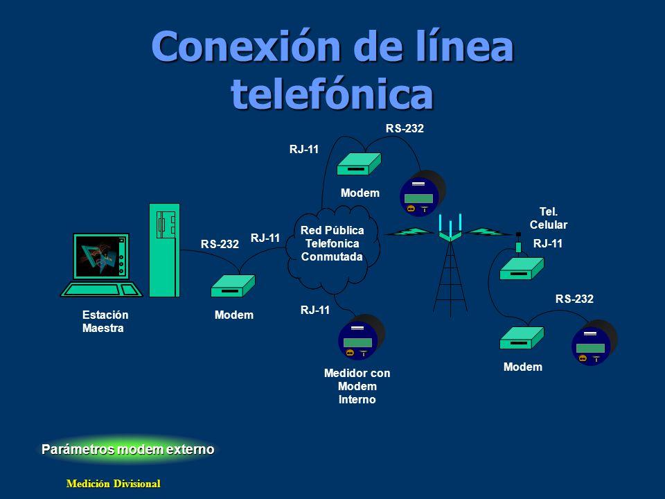 Medición Divisional Conexión de línea telefónica RS-232 Estación Maestra Modem Tel. Celular Medidor con Modem Interno Red Pública Telefonica Conmutada
