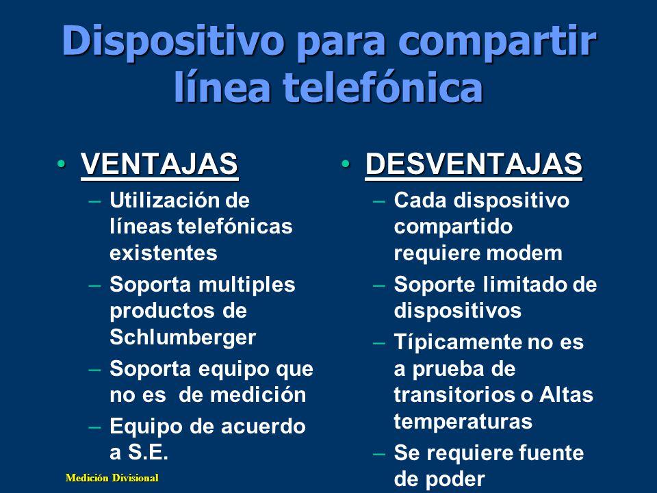 Medición Divisional Dispositivo para compartir línea telefónica VENTAJASVENTAJAS –Utilización de líneas telefónicas existentes –Soporta multiples prod