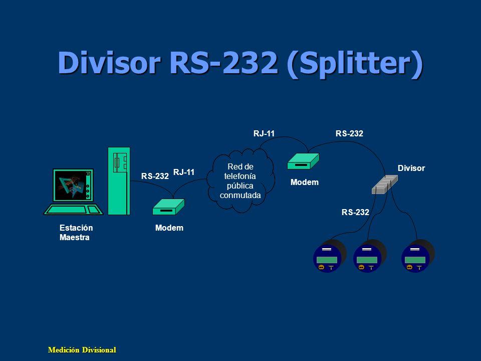 Medición Divisional Divisor RS-232 (Splitter) Estación Maestra Modem Red de telefonía pública conmutada Modem Divisor RS-232 RJ-11 RS-232