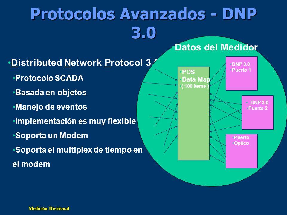 Medición Divisional Protocolos Avanzados - DNP 3.0 Protocolo SCADA Basada en objetos Manejo de eventos Implementación es muy flexible Soporta un Modem