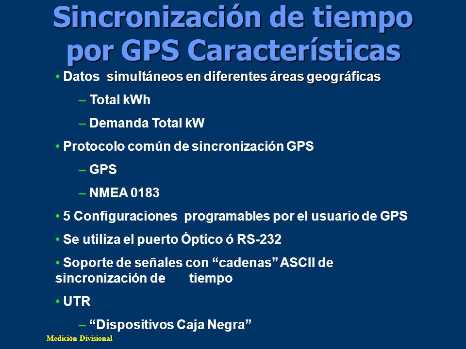 Medición Divisional Sincronización de tiempo porGPS Características Sincronización de tiempo por GPS Características simultáneos en diferentes áreas g