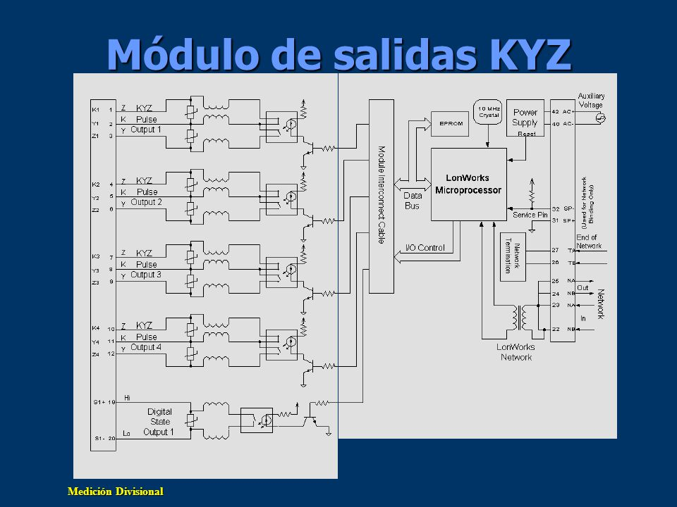 Medición Divisional COMUNICACIONES Red LONWORKS > Lonworks es una red de comunicaciones de dos hilos a través de un transformador de aislamiento, por medio de esta red permite al Q1000 comunicarse con otros medidores, módulos de entrada/salida y otros dispositivos compatibles con LONWORKS > Puede comunicarse a velocidades de hasta 1.25 Mbps > Distancias de hasta 500 pies y puede incrementarse por medio de ruteadores
