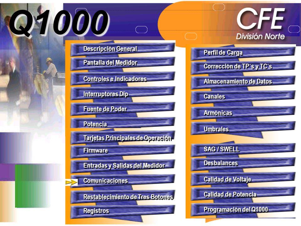 Medición Divisional Protocolos Avanzados - DNP 3.0 Protocolo SCADA Basada en objetos Manejo de eventos Implementación es muy flexible Soporta un Modem Soporta el multiplex de tiempo en el modem Distributed Network Protocol 3.0 Datos del Medidor PDS Data Map ( 100 Items ) DNP 3.0 Puerto 1 DNP 3.0 Puerto 2 Puerto Optico