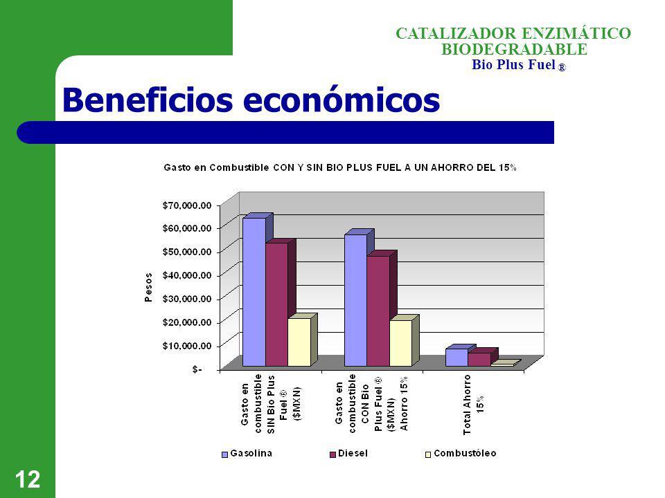 BIODEGRADABLE Bio Plus Fuel ® CATALIZADOR ENZIMÁTICO 12 Beneficios económicos
