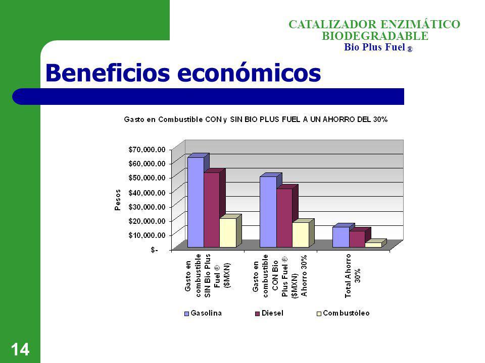 BIODEGRADABLE Bio Plus Fuel ® CATALIZADOR ENZIMÁTICO 14 Beneficios económicos