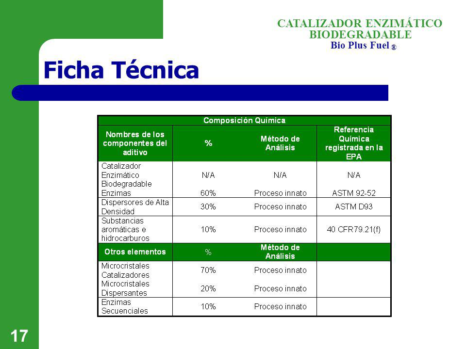 BIODEGRADABLE Bio Plus Fuel ® CATALIZADOR ENZIMÁTICO 17 Ficha Técnica