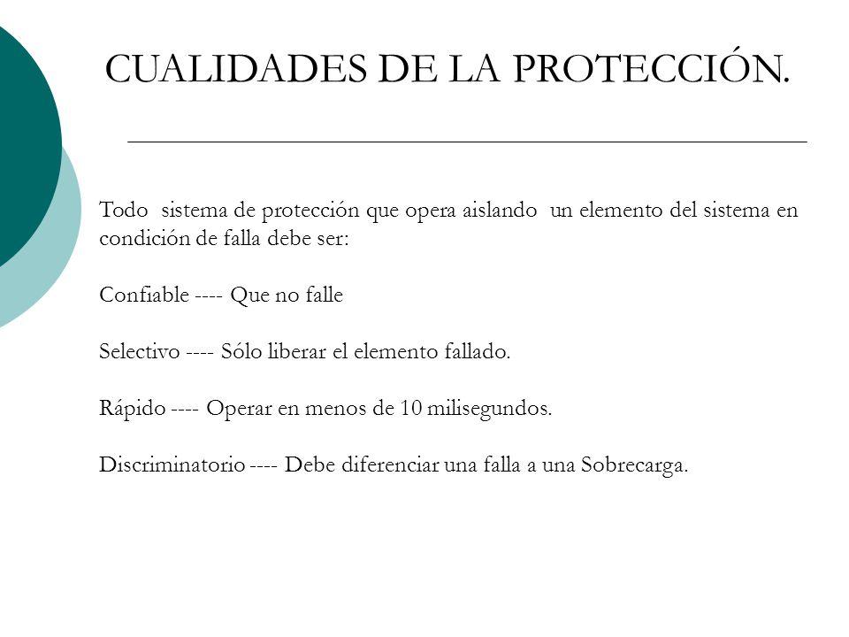 Todo sistema de protección que opera aislando un elemento del sistema en condición de falla debe ser: Confiable ---- Que no falle Selectivo ---- Sólo liberar el elemento fallado.