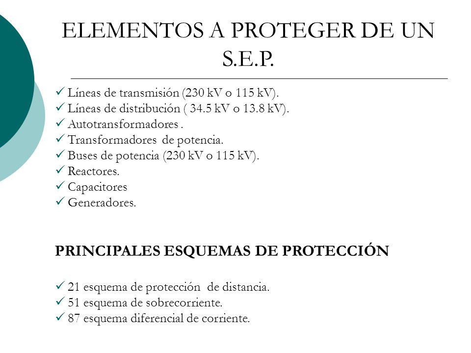 Líneas de transmisión (230 kV o 115 kV).Líneas de distribución ( 34.5 kV o 13.8 kV).