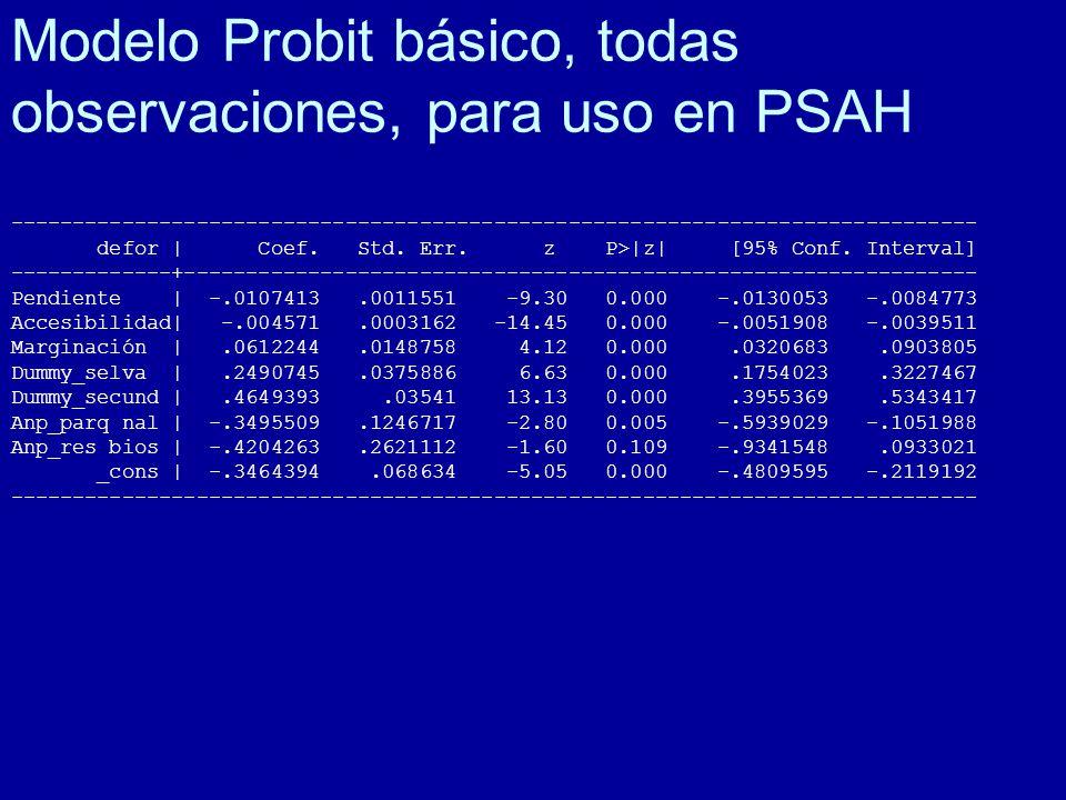 Modelo Probit básico, todas observaciones, para uso en PSAH ------------------------------------------------------------------------------ defor | Coef.